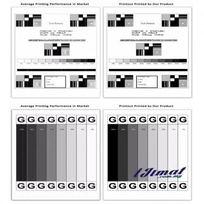 Panasonic 412E / KX-FAD412E / KXFAD412 Compatible DRUM Catridge For KXMB2000 / KXMB2010 / KXMB2025 / KXMB2030 / KXMB1900 / KXMB2001 / KXMB2061 / KXMB2062 / KXMB2085 / KXMB2090 Fax Printer (Drum Only, Toner not included)