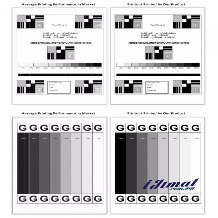 Fuji Xerox P225db Compatible Toner P225 / P225d / P225db / P265dw